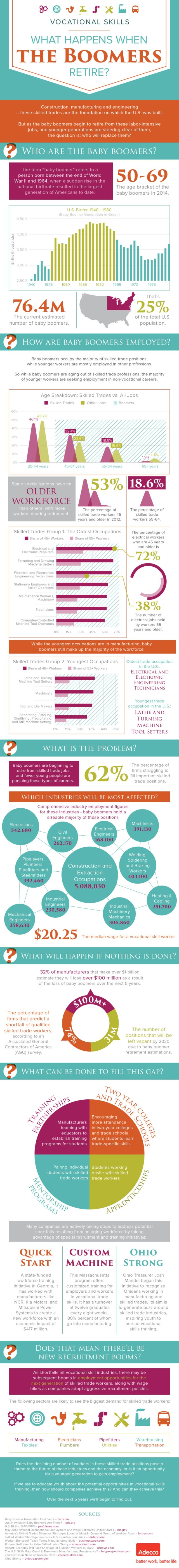 infographic-when-baby-boomers-retire-150